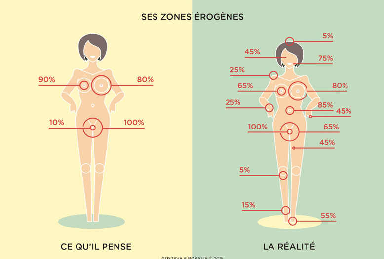 Erogenous zones- but where are they-job-camgirl-2